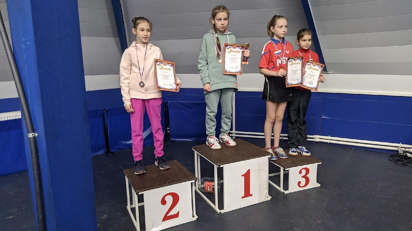 Результаты соревнований МАУ СШ «Юность»